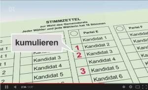YouTube Kommunalwahlen 2014 BR Film